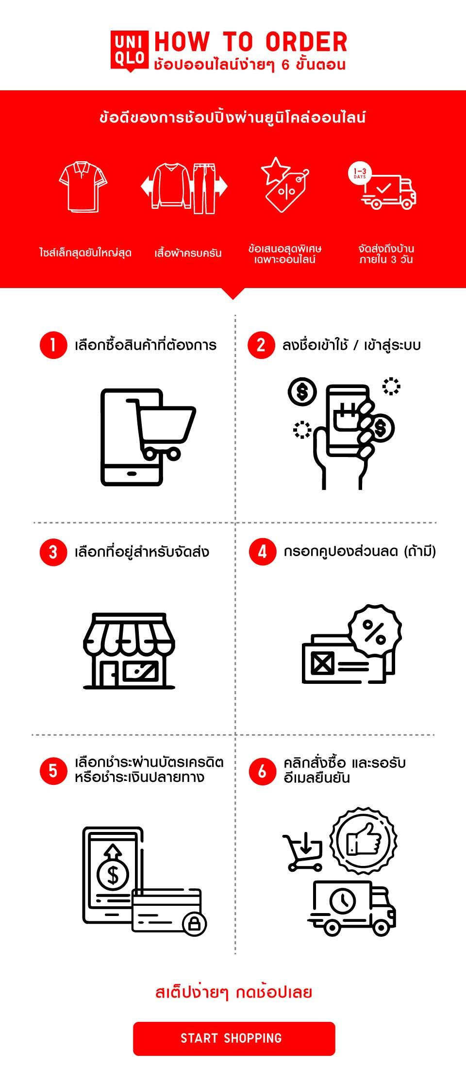 ฉันจะสั่งสินค้าออนไลน์ง่ายๆ ด้วย 6 ขั้นตอนอย่างไร | UQ TH